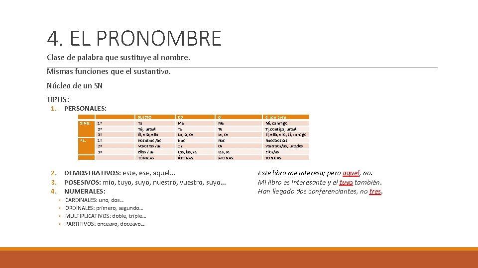 4. EL PRONOMBRE Clase de palabra que sustituye al nombre. Mismas funciones que el