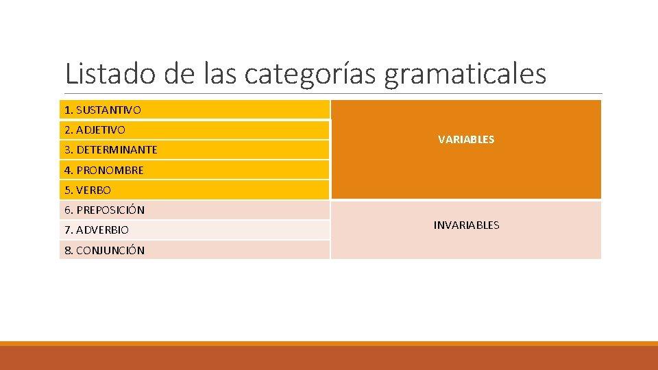 Listado de las categorías gramaticales 1. SUSTANTIVO 2. ADJETIVO 3. DETERMINANTE VARIABLES 4. PRONOMBRE