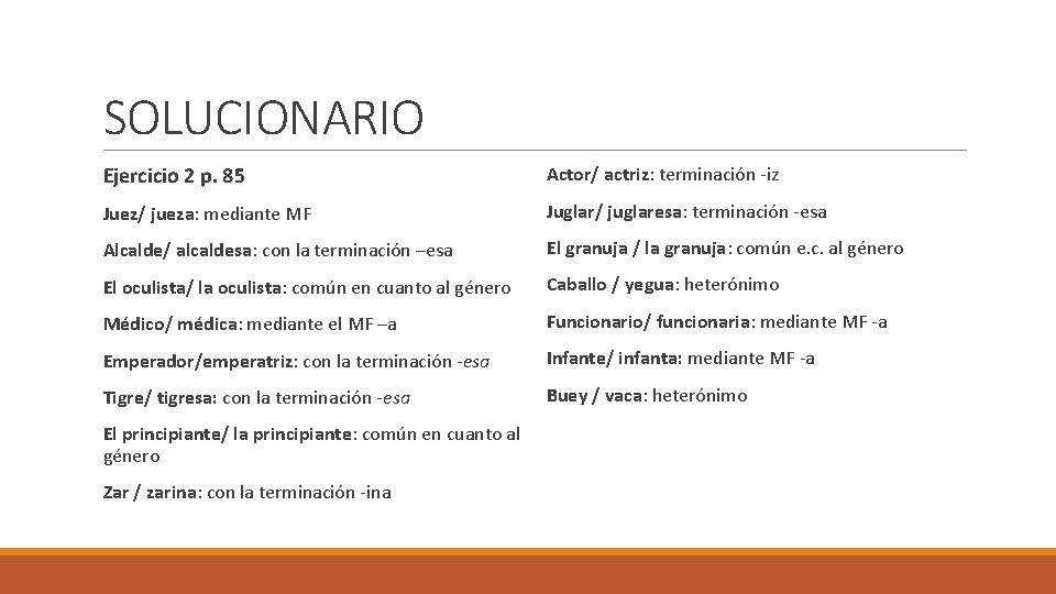 SOLUCIONARIO Ejercicio 2 p. 85 Actor/ actriz: terminación -iz Juez/ jueza: mediante MF Juglar/