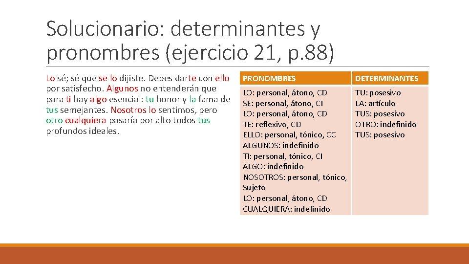 Solucionario: determinantes y pronombres (ejercicio 21, p. 88) Lo sé; sé que se lo