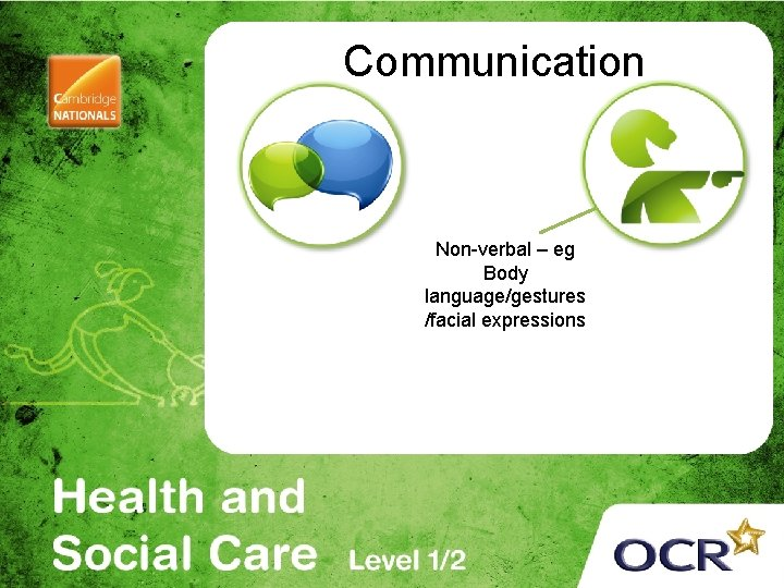 Communication Non-verbal – eg Body language/gestures /facial expressions