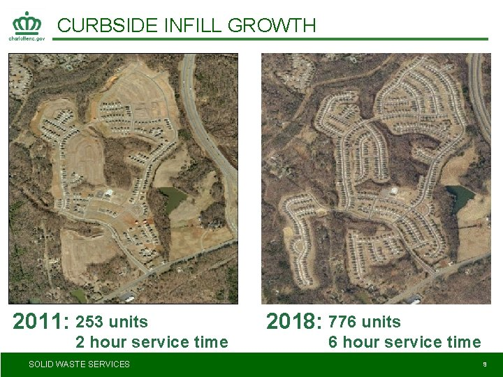 CURBSIDE INFILL GROWTH 2011: 253 units 2 hour service time SOLID WASTE SERVICES 2018: