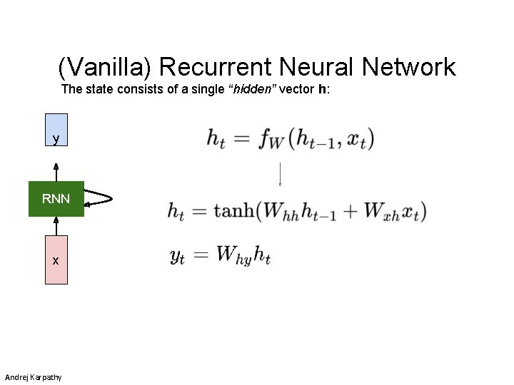 """(Vanilla) Recurrent Neural Network The state consists of a single """"hidden"""" vector h: y"""
