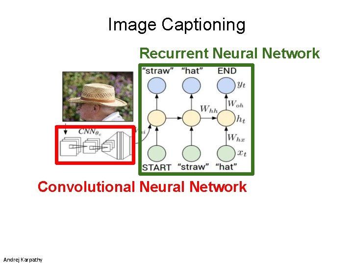 Image Captioning Recurrent Neural Network Convolutional Neural Network Andrej Karpathy