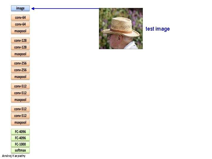 test image Andrej Karpathy