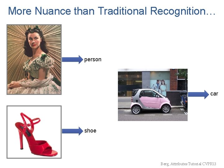 More Nuance than Traditional Recognition… person car shoe Berg, Attributes Tutorial CVPR 13