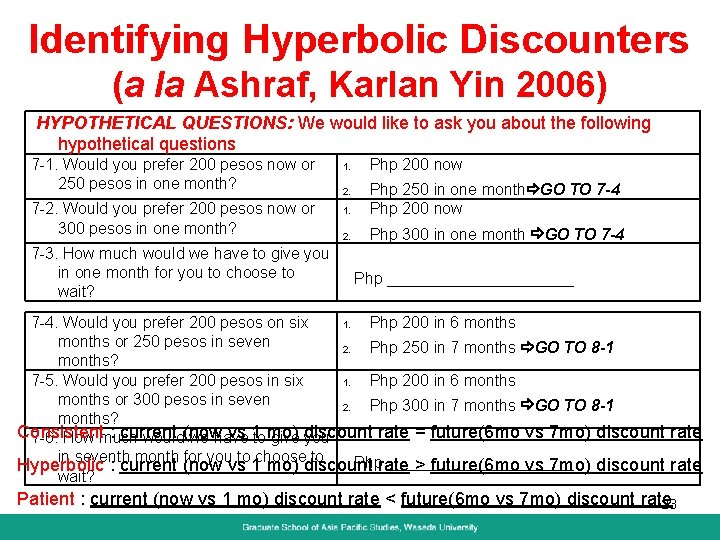 Identifying Hyperbolic Discounters (a la Ashraf, Karlan Yin 2006) HYPOTHETICAL QUESTIONS: We would like