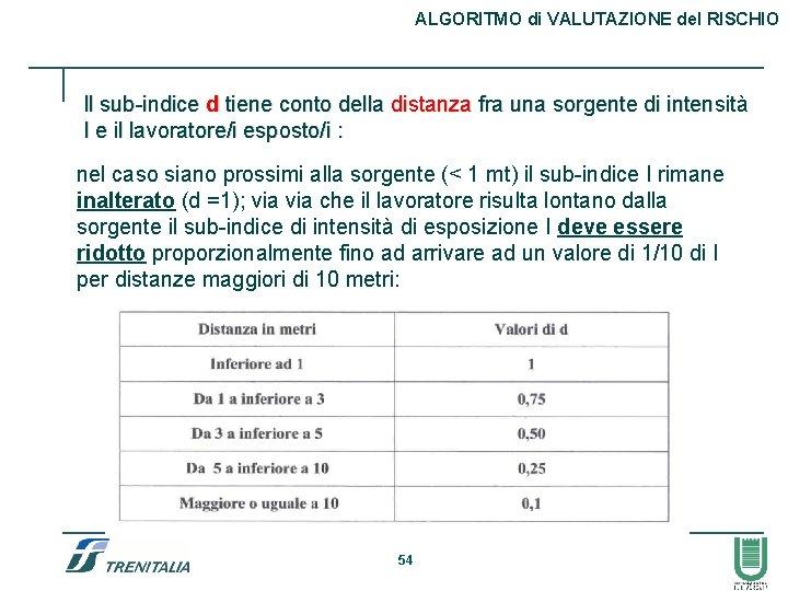 ALGORITMO di VALUTAZIONE del RISCHIO Il sub-indice d tiene conto della distanza fra una