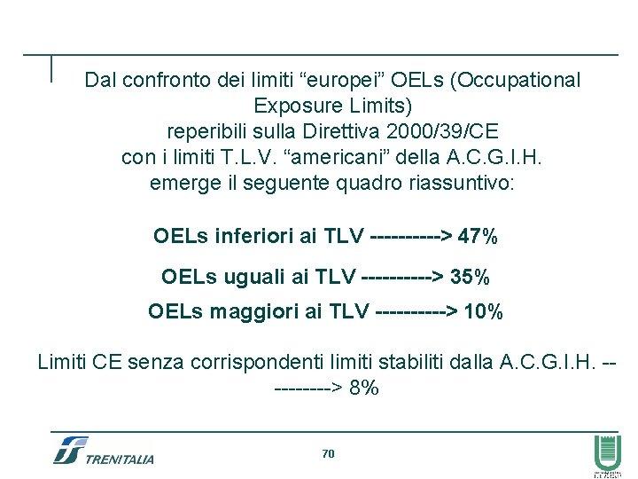 """Dal confronto dei limiti """"europei"""" OELs (Occupational Exposure Limits) reperibili sulla Direttiva 2000/39/CE con"""
