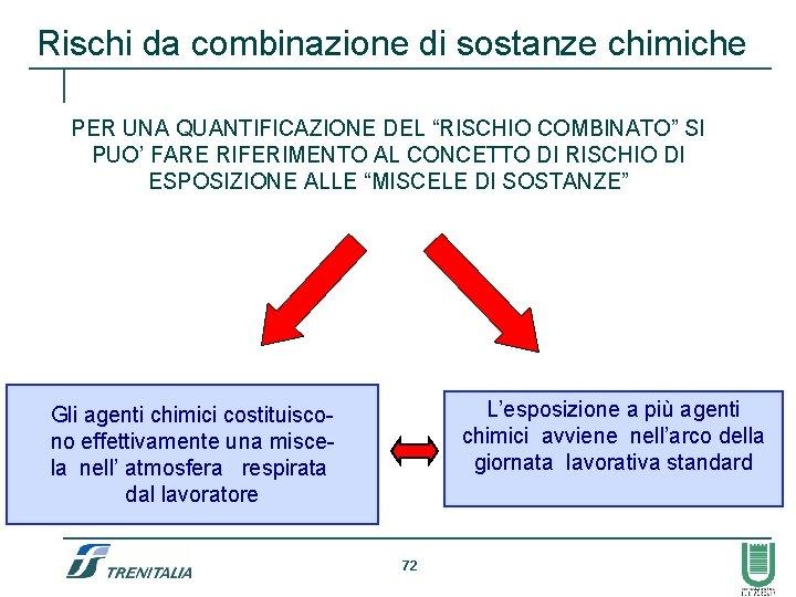 """Rischi da combinazione di sostanze chimiche PER UNA QUANTIFICAZIONE DEL """"RISCHIO COMBINATO"""" SI PUO'"""