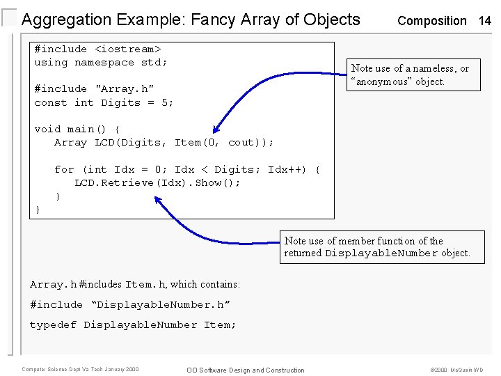 Aggregation Example: Fancy Array of Objects #include <iostream> using namespace std; Composition 14 Note