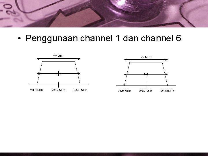• Penggunaan channel 1 dan channel 6 22 MHz 2401 MHz 2412 MHz