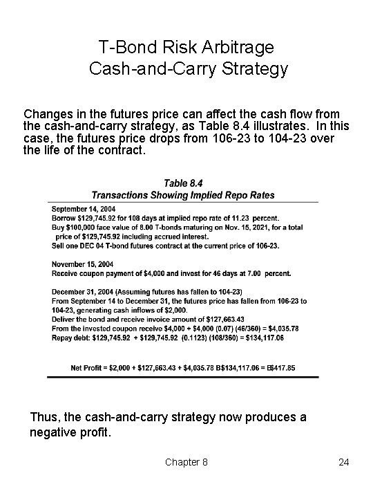T Bond Risk Arbitrage Cash and Carry Strategy Changes in the futures price can