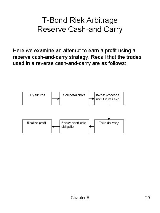 T Bond Risk Arbitrage Reserve Cash and Carry Here we examine an attempt to