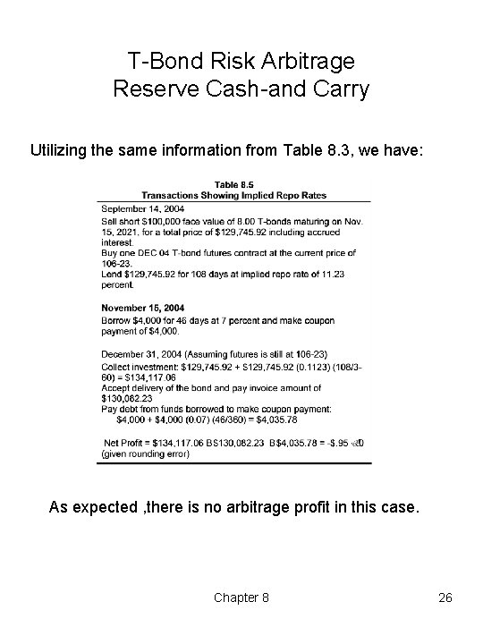 T Bond Risk Arbitrage Reserve Cash and Carry Utilizing the same information from Table
