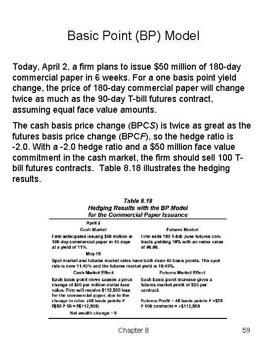 Basic Point (BP) Model Today, April 2, a firm plans to issue $50 million