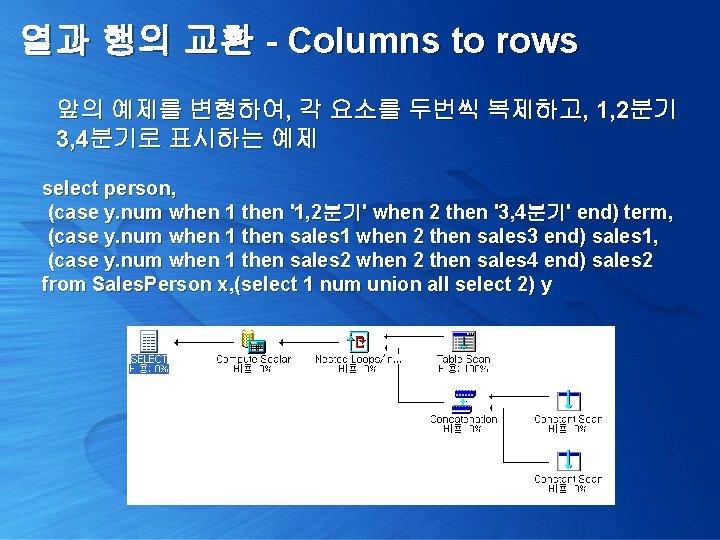 열과 행의 교환 - Columns to rows 앞의 예제를 변형하여, 각 요소를 두번씩 복제하고,