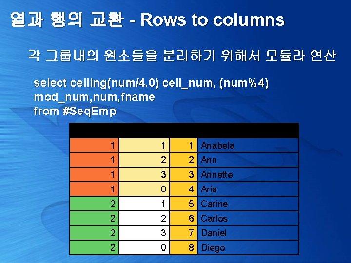 열과 행의 교환 - Rows to columns 각 그룹내의 원소들을 분리하기 위해서 모듈라 연산