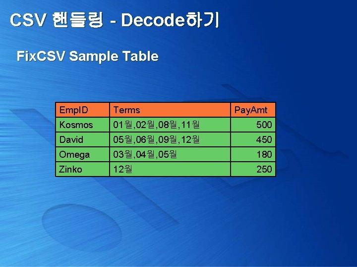CSV 핸들링 - Decode하기 Fix. CSV Sample Table Emp. ID Terms Pay. Amt Kosmos