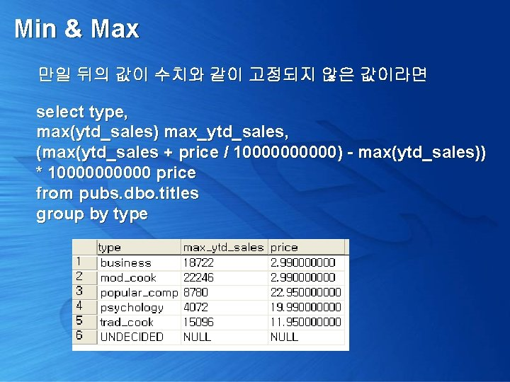 Min & Max 만일 뒤의 값이 수치와 같이 고정되지 않은 값이라면 select type, max(ytd_sales)