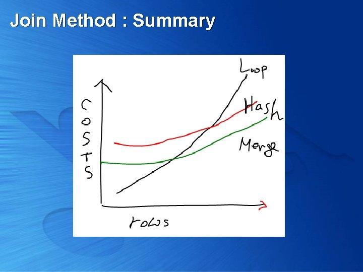 Join Method : Summary
