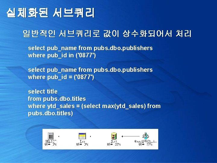 실체화된 서브쿼리 일반적인 서브쿼리로 값이 상수화되어서 처리 select pub_name from pubs. dbo. publishers where