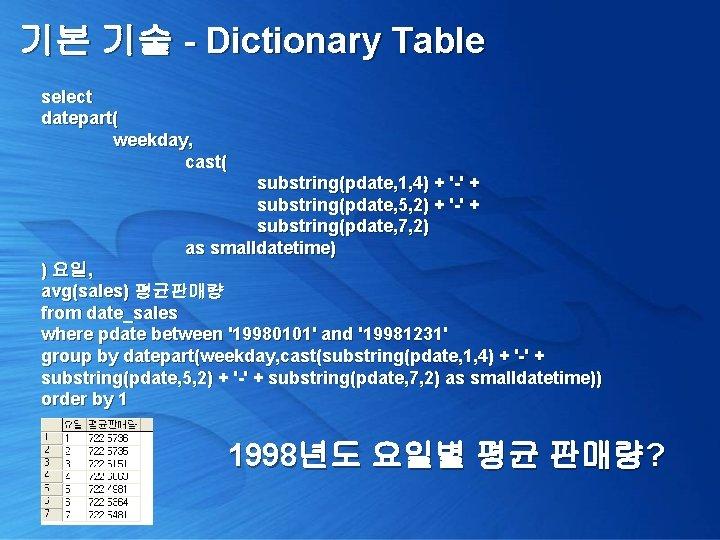 기본 기술 - Dictionary Table select datepart( weekday, cast( substring(pdate, 1, 4) + '-'