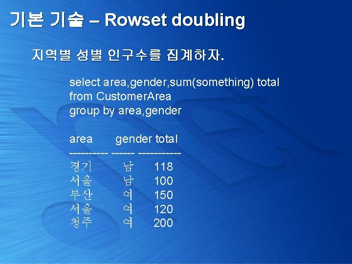 기본 기술 – Rowset doubling 지역별 성별 인구수를 집계하자. select area, gender, sum(something) total