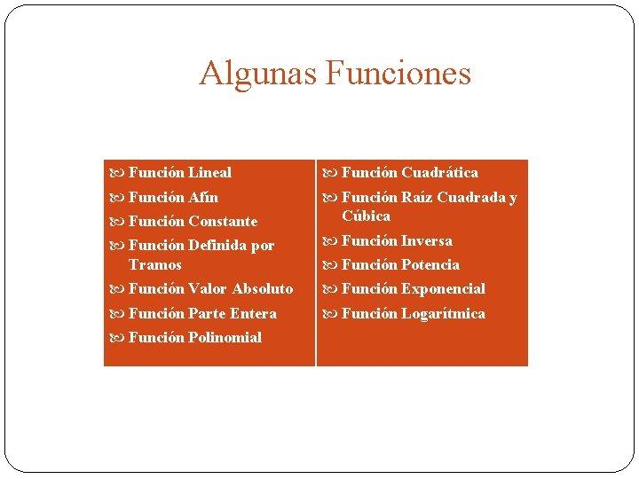 Algunas Funciones Función Lineal Función Afín Función Constante Función Definida por Tramos Función Valor