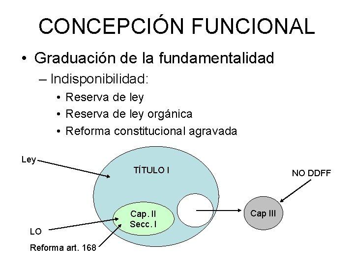 CONCEPCIÓN FUNCIONAL • Graduación de la fundamentalidad – Indisponibilidad: • Reserva de ley orgánica