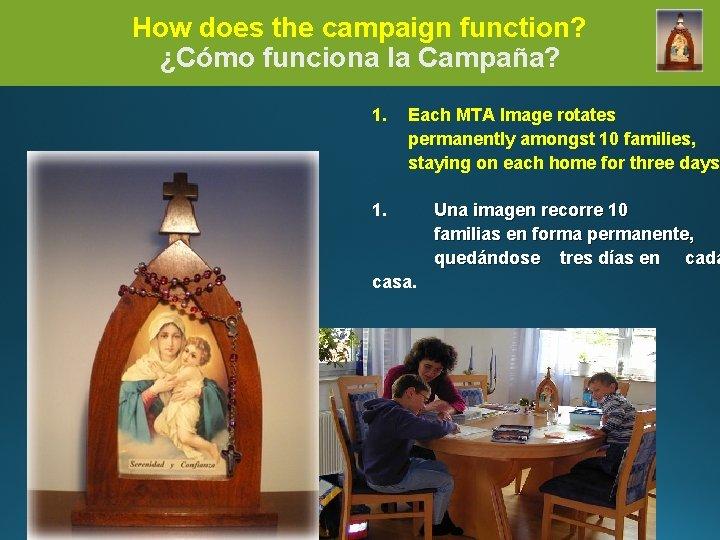 How does the campaign function? ¿Cómo funciona la Campaña? 1. Each MTA Image rotates