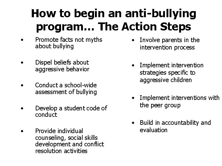 How to begin an anti-bullying program… The Action Steps • Promote facts not myths