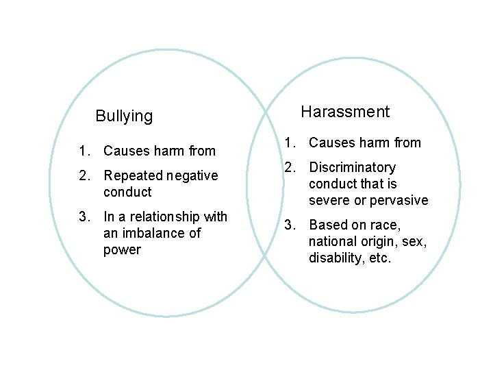 Bullying 1. Causes harm from 2. Repeated negative conduct 3. In a relationship with