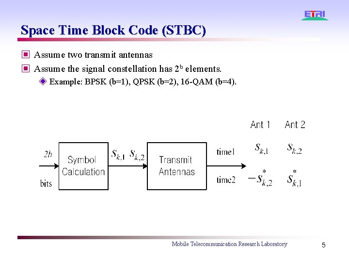 Space Time Block Code (STBC) ▣ Assume two transmit antennas ▣ Assume the signal