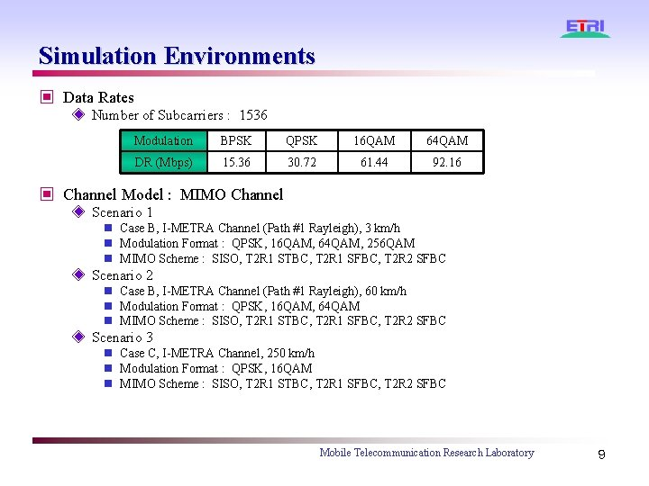 Simulation Environments ▣ Data Rates ◈ Number of Subcarriers : 1536 Modulation BPSK QPSK