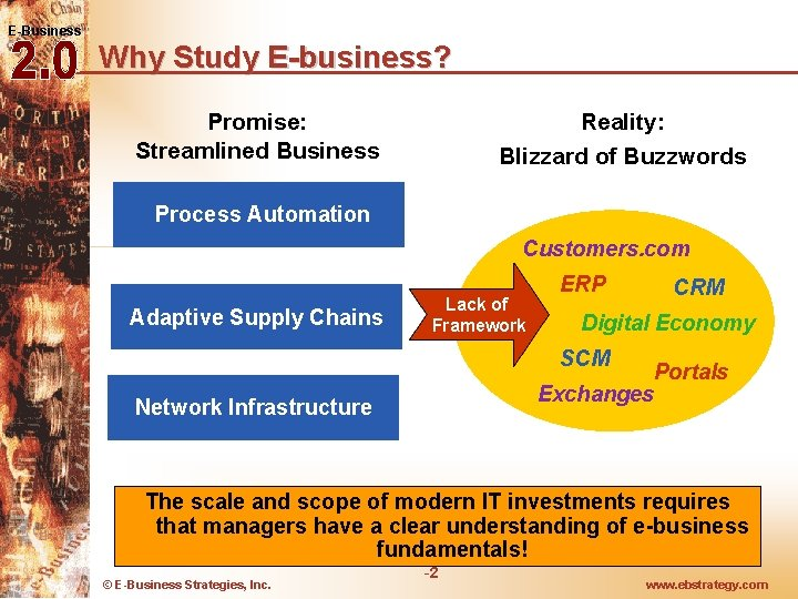 E-Business Why Study E-business? Promise: Streamlined Business Reality: Blizzard of Buzzwords Process Automation Customers.