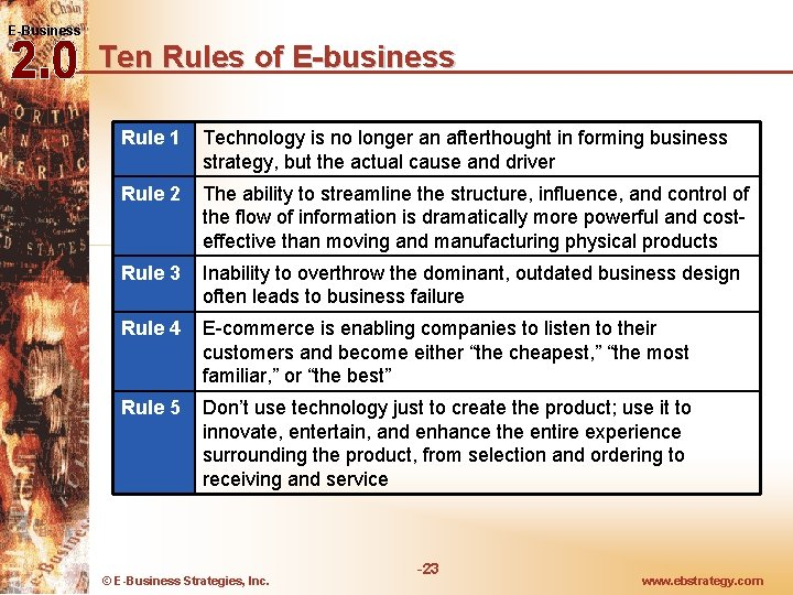 E-Business Ten Rules of E-business Rule 1 Technology is no longer an afterthought in