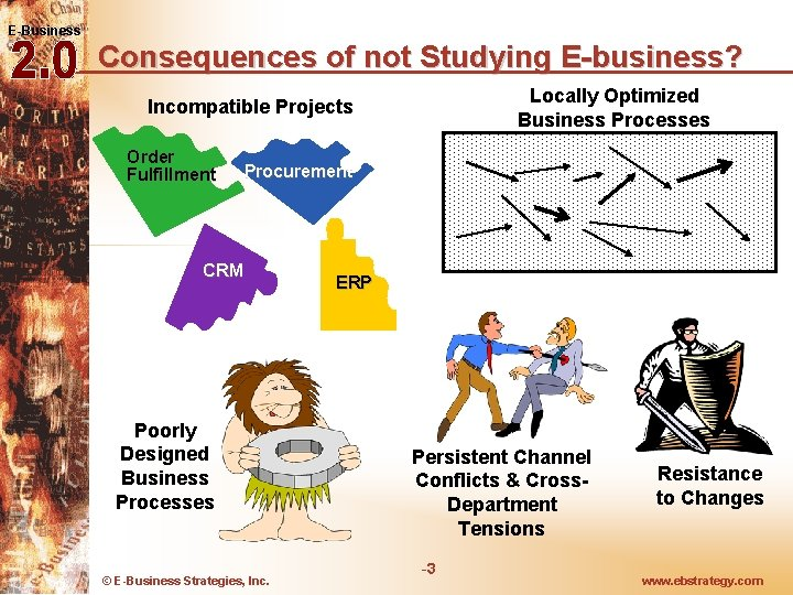 E-Business Consequences of not Studying E-business? Locally Optimized Business Processes Incompatible Projects Order Fulfillment