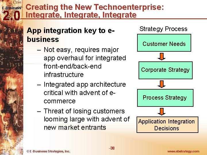 E-Business Creating the New Technoenterprise: Integrate, Integrate App integration key to ebusiness – Not