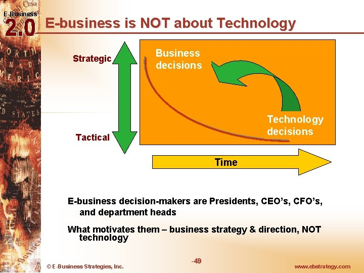 E-Business E-business is NOT about Technology Strategic Business decisions Technology decisions Tactical Time E-business
