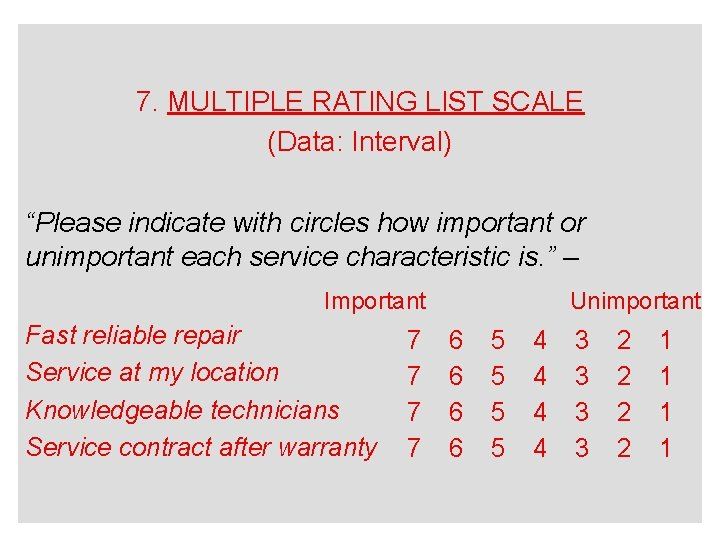 """7. MULTIPLE RATING LIST SCALE (Data: Interval) """"Please indicate with circles how important or"""