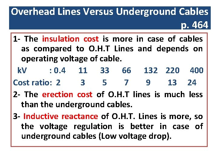 Overhead Lines Versus Underground Cables p. 464 1 - The insulation cost is more