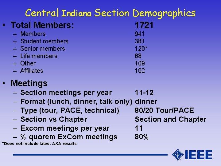 Central Indiana Section Demographics • Total Members: – – – Members Student members Senior