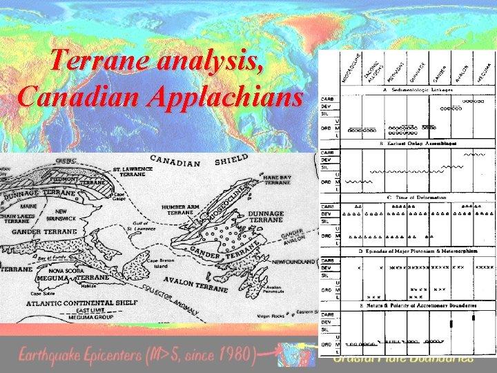 Terrane analysis, Canadian Applachians