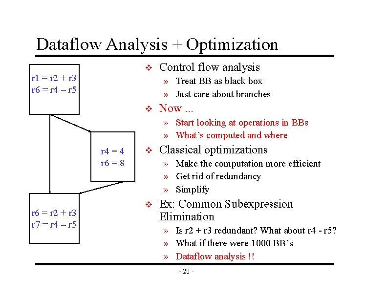 Dataflow Analysis + Optimization v r 1 = r 2 + r 3 r