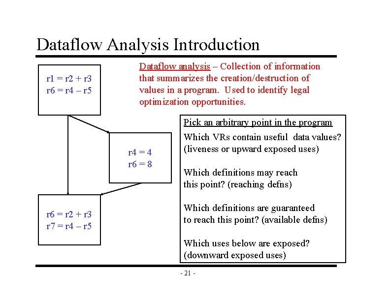 Dataflow Analysis Introduction r 1 = r 2 + r 3 r 6 =