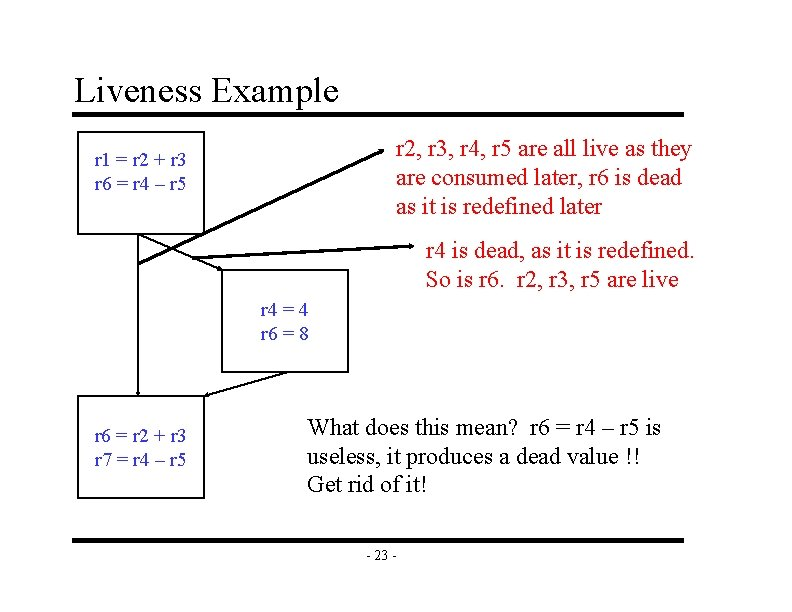 Liveness Example r 2, r 3, r 4, r 5 are all live as