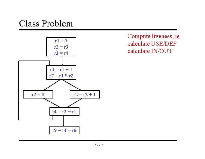 Class Problem Compute liveness, ie calculate USE/DEF calculate IN/OUT r 1 = 3 r