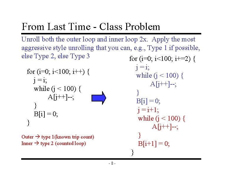 From Last Time - Class Problem Unroll both the outer loop and inner loop