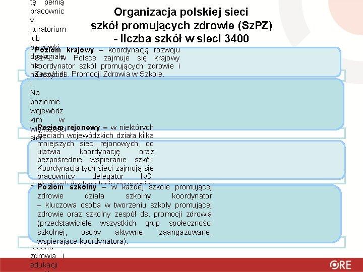 tę pełnią pracownic Organizacja polskiej sieci y szkół promujących zdrowie (Sz. PZ) kuratorium lub